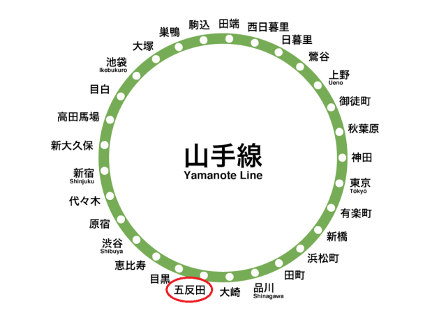 yamanote_map.png