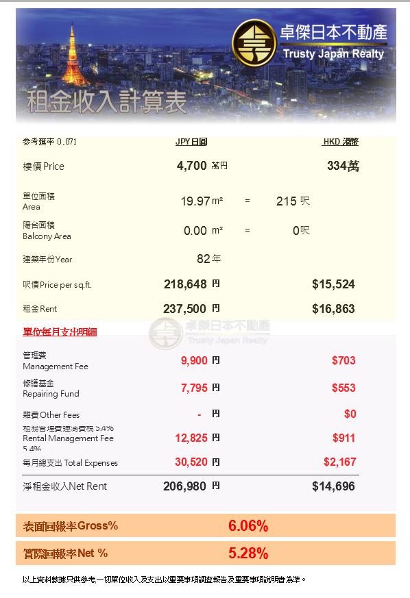 WeChat截圖_20180829123749