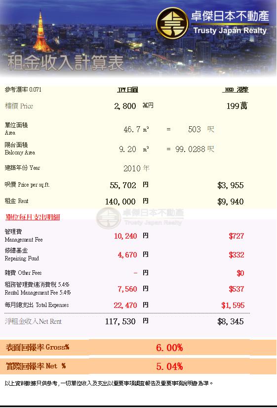 WeChat截圖_20190307131734.png