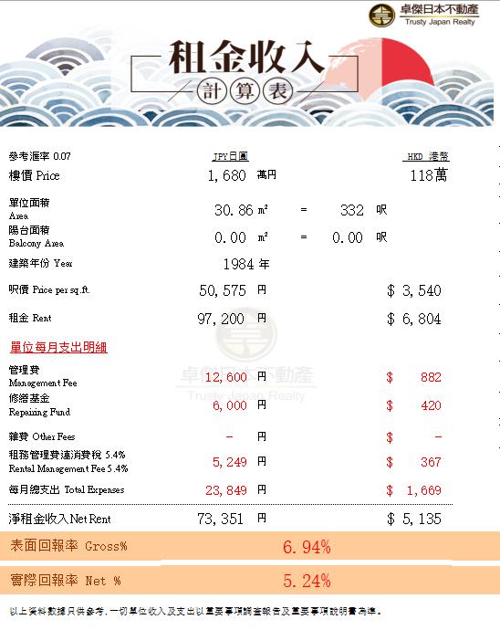 WeChat截圖_20190520120350.png