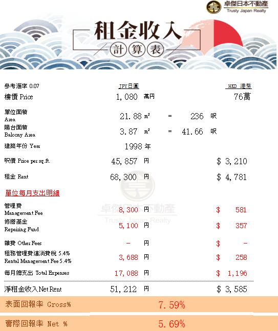 WeChat截圖_20190530123052.png