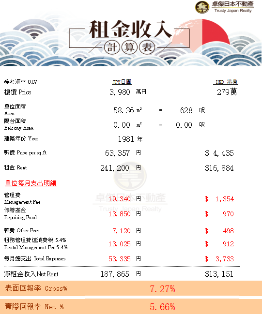 WeChat截圖_20190620134200.png