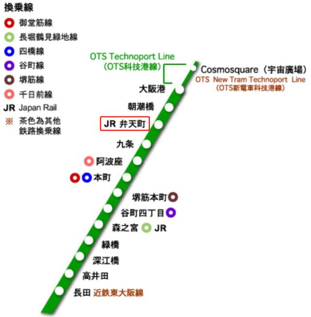 WeChat截圖_20190624130048.png